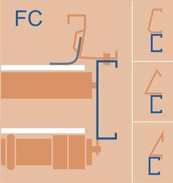 GÜNTHER Förderbänder - Flachband Typ FC - Schnitt im Seitenbereich